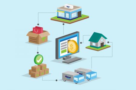 Интернет-магазины - экономия времени, здоровья и денег